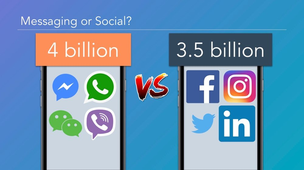 messaging-versus-social-media